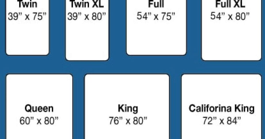 Mattress Sizes Faqs 2021 Nerd S Bed Size Breakdown