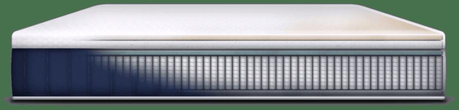Aurora mattress cutaway